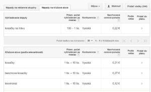 tvorba-eshopov-levice-matej-gellen-keywordplanner-1